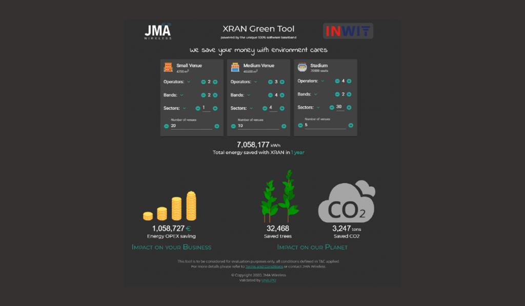 XRAN Green Tool